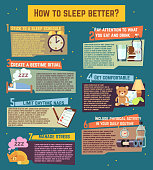 How to sleep better. Vector infographics