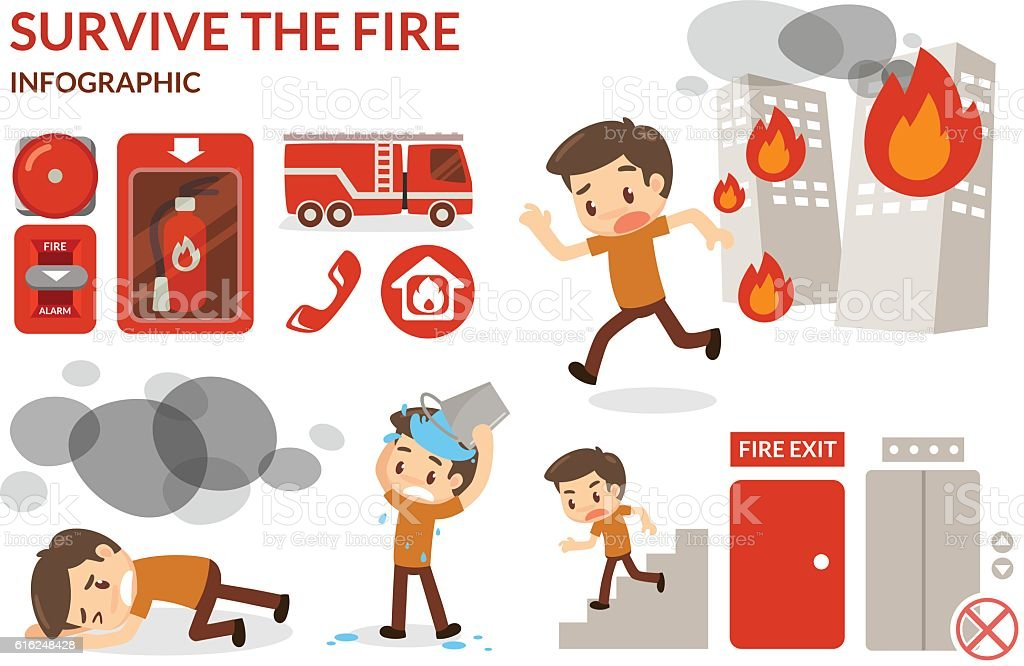 How to survive from fire. vector art illustration