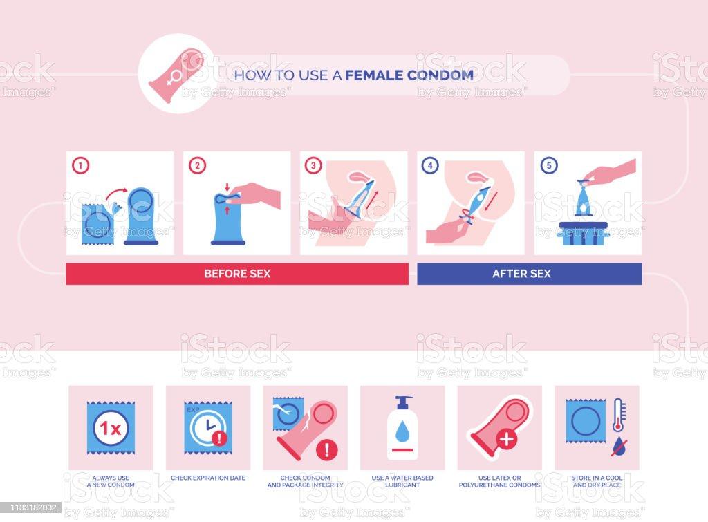 Kondom richtig auftragen
