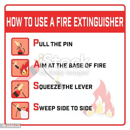istock How to use a Fire Extinguisher Label 675566428