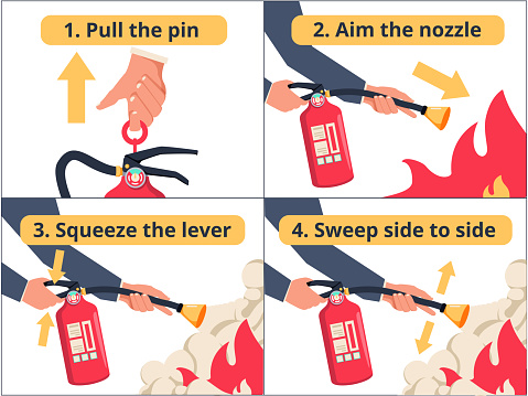 How to use a fire extinguisher PASS labeled instruction vector illustration. Safety manual demonstration visualization with all process steps explanation. Emergency flames equipment usage infographic.