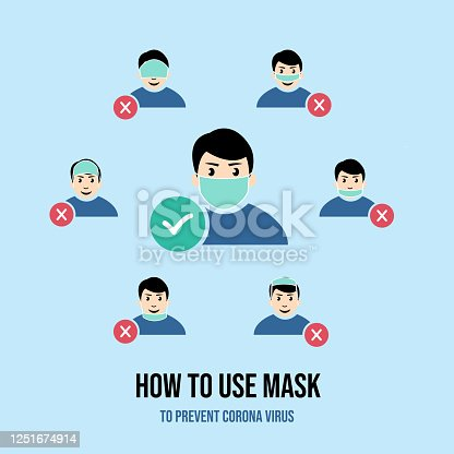 How to use face mask to prevent corona virus