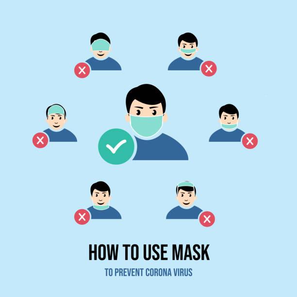 stockillustraties, clipart, cartoons en iconen met gezichtsmasker gebruiken om coronavirus te voorkomen - tonen