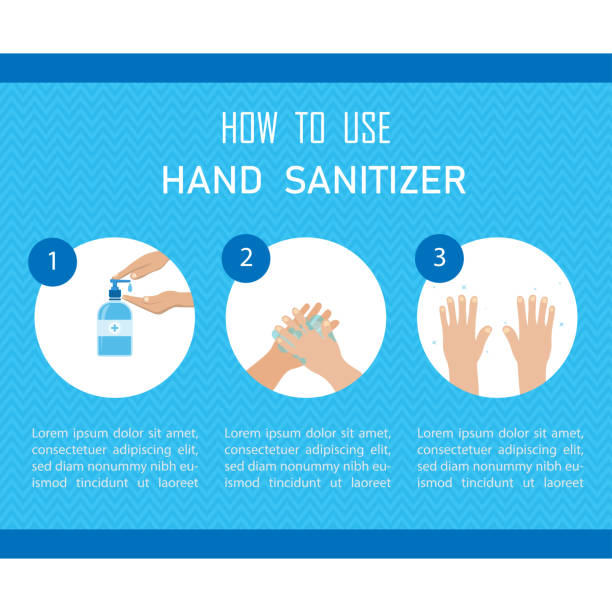 How to use hand sanitizer infographic. safe and protect covid 19  or bacteria. How to use hand sanitizer infographic. safe and protect covid 19  or bacteria. rubbing alcohol stock illustrations