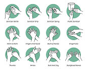 Vector illustrations artwork of hands sanitizing to kill and disinfect virus, bacteria, and germs. Disinfect correct and proper way.