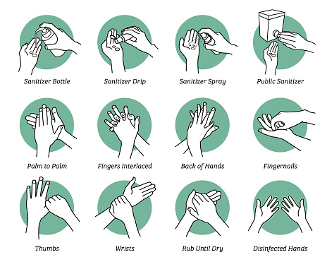 How to use hand sanitizer step by step instructions and guidelines.