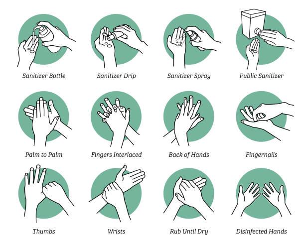 ilustraciones, imágenes clip art, dibujos animados e iconos de stock de cómo usar el desinfectante de manos paso a paso instrucciones y pautas. - hand sanitizer