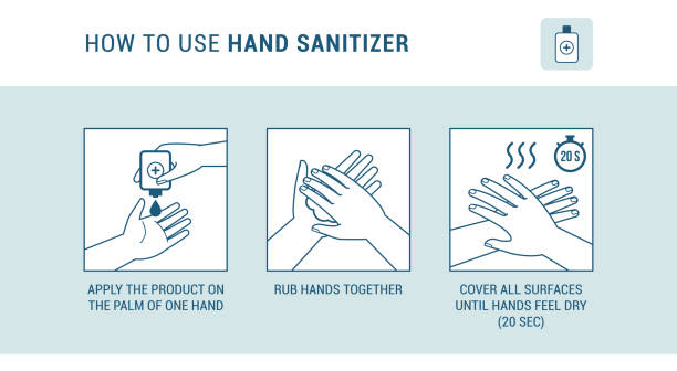 How to use hand sanitizer vector art illustration