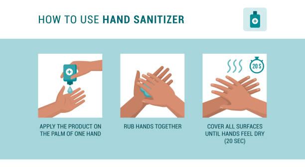 Wie handdesinfektionsmittel zu verwenden – Vektorgrafik