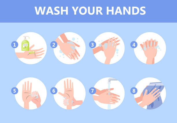 How to wash hand with soap instruction vector art illustration