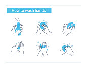 Infographic Steps How Washing Hands Properly. Cleaning Hands with Antiseptic Soap under running Water. Prevention against Virus and Infection. Hygiene Concept.  Flat Cartoon Vector Illustration.