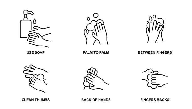 如何正確洗手線圖示向量藝術插圖