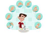 Fazendo Higienização das mão com água e sabão