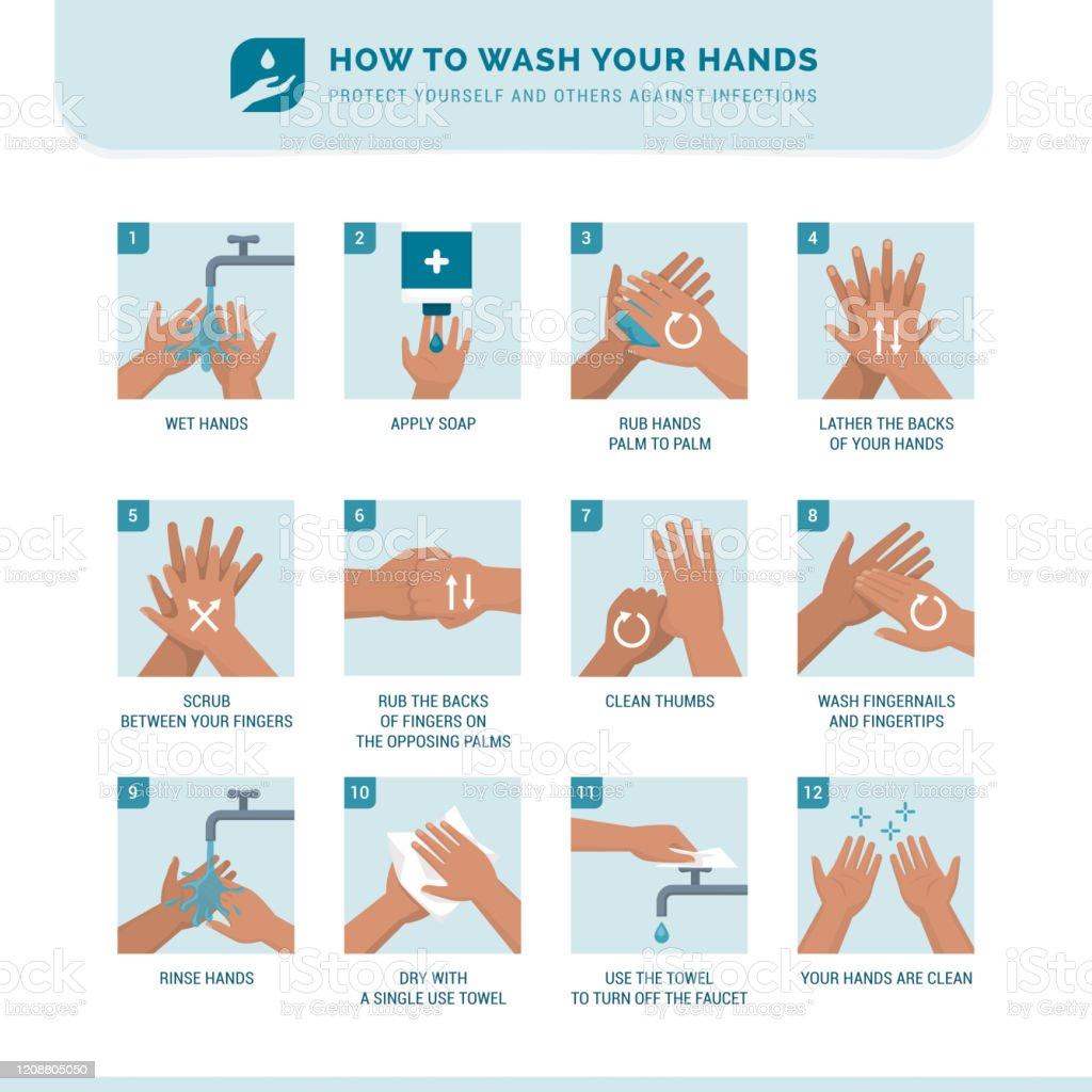 Como lavar as mãos - Vetor de Conselho royalty-free