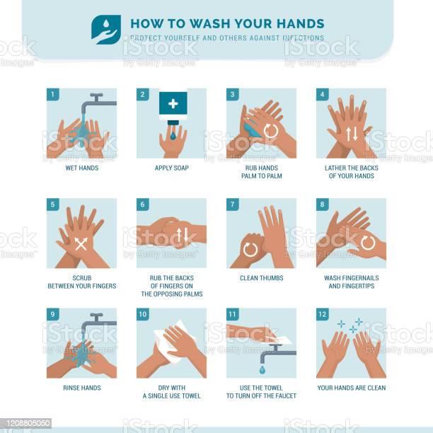 Vetores de Como Lavar As Mãos e mais imagens de Conselho