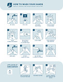 istock How to wash your hands 1210280349