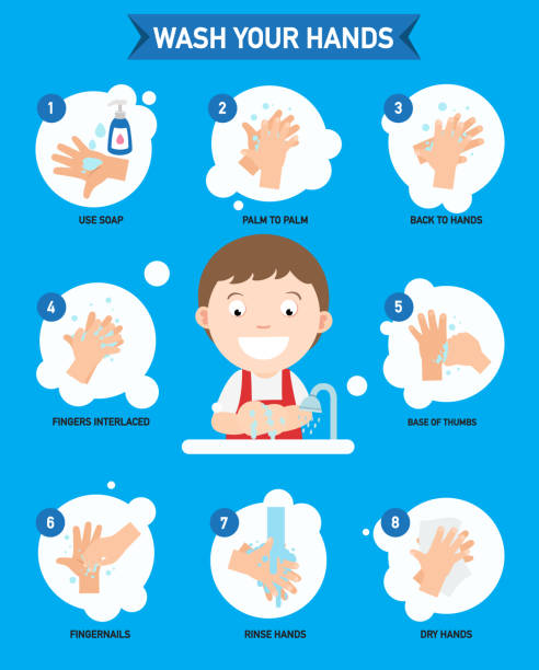 How to washing hands properly infographic vector art illustration