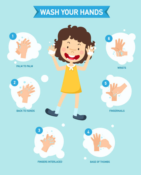 How to washing hands properly infographic, vector illustration. vector art illustration