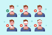 How to wear a face mask right and wrong illustration Vector.