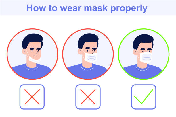 How to wear a mask properly. Coronavirus (COVID-19) novel protection concept. Infographics vector illustration How to wear a mask properly. Coronavirus (COVID-19) novel protection concept. Infographics vector illustration showing stock illustrations