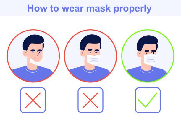stockillustraties, clipart, cartoons en iconen met hoe een masker goed te dragen. coronavirus (covid-19) nieuw beschermingsconcept. infographics vector illustratie - tonen