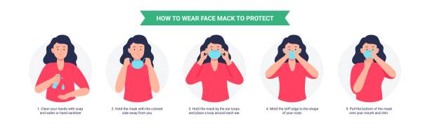 How to wear a mask. Woman presenting the correct method of wearing a mask, to reduce the spread of germs, viruses, and bacteria. Vector illustration in a flat style isolated on white background. showing stock illustrations