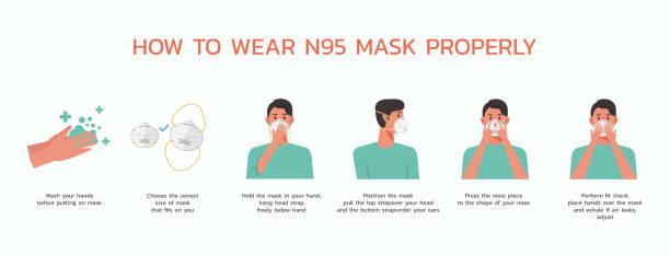 wie man eine n95 atemschutzmaske richtig infografik trägt - ffp2 maske stock-grafiken, -clipart, -cartoons und -symbole