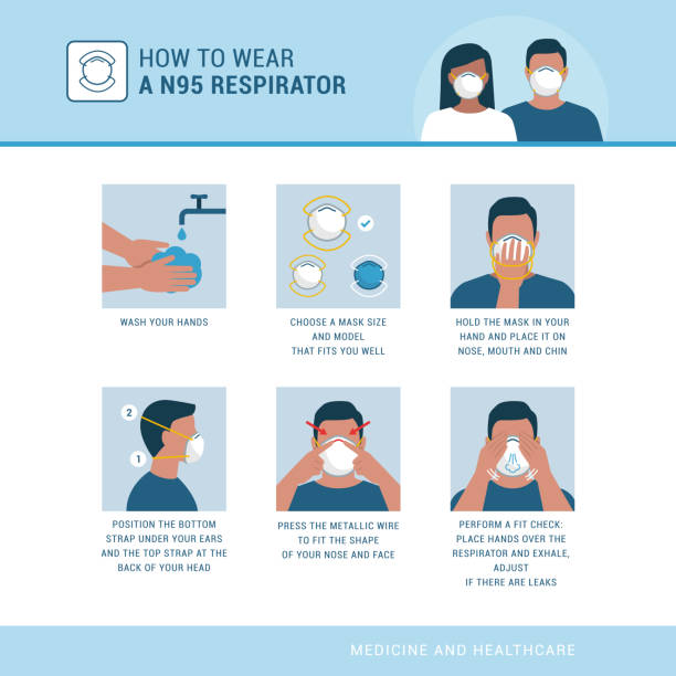 how to wear a n95 respirator - face mask illustrations stock illustrations