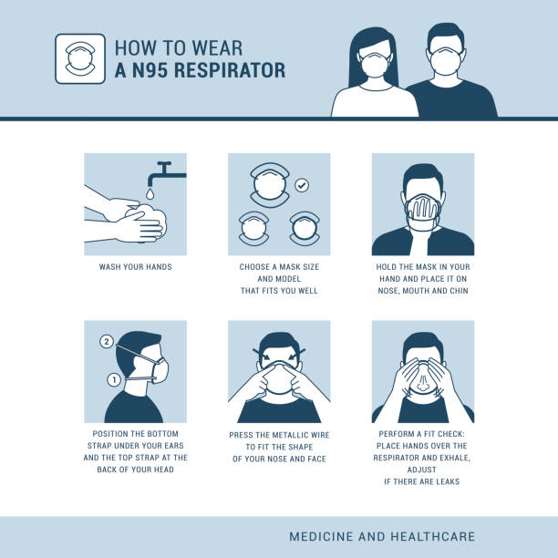 How to wear a N95 respirator vector art illustration
