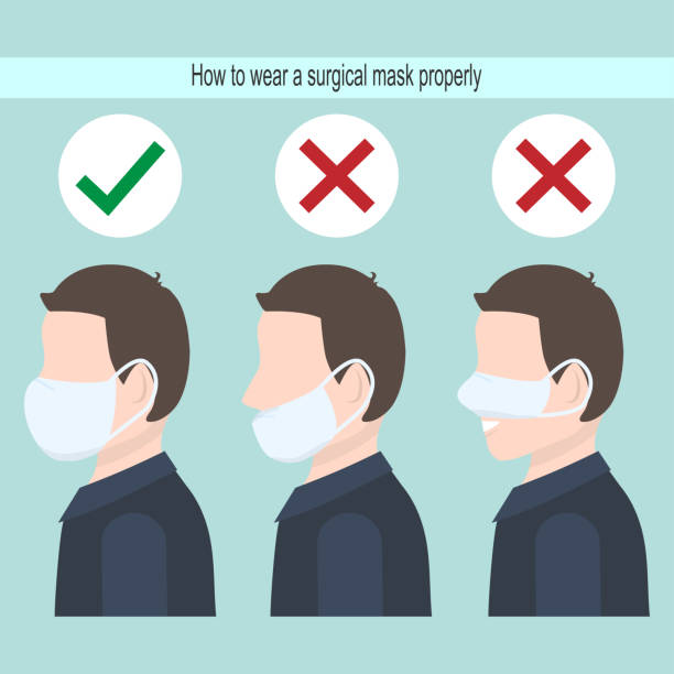 How to wear a surgical mask properly, mask can help reduce the spread and protection of virus How to wear a surgical mask properly, mask can help reduce the spread and protection of virus and air pollution. neck stock illustrations