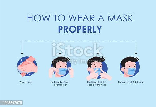 istock How to wear a surgical mask step by step properly to prevent virus vector illustration poster 1248347675