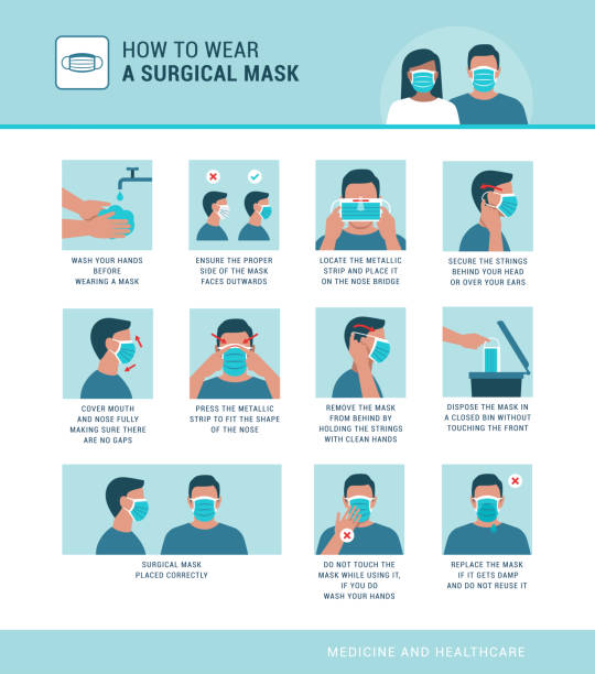 How to wear a surgical mask How to wear a surgical mask properly, virus outbreak prevention and pollution protection showing stock illustrations