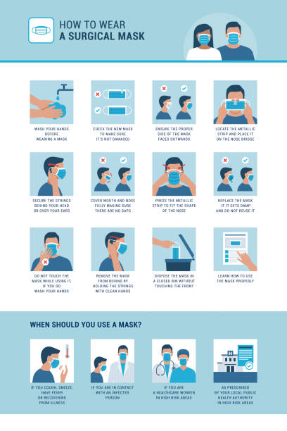 how to wear a surgical mask - covid mask stock illustrations