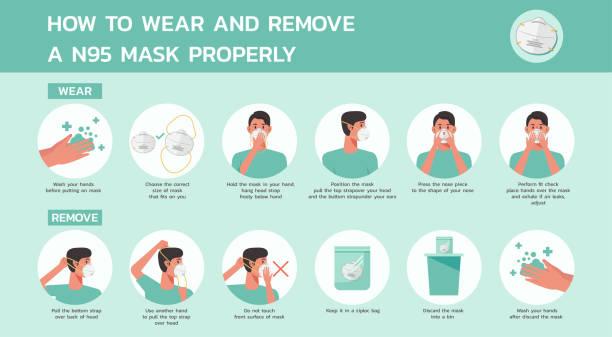 wie man eine n95 maske richtig trägt und entfernt - ffp2 maske stock-grafiken, -clipart, -cartoons und -symbole