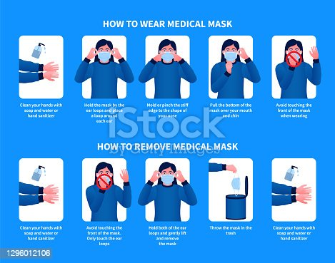 istock How to wear and remove medical mask modern design. Step by step infographic illustration of how to use and remove a surgical mask. 1296012106