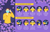 How to wear and remove medical mask properly. Step by step infographic illustration of how to wear and remove a surgical mask.