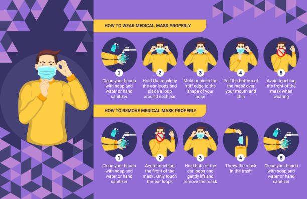 how to wear and remove medical mask properly. step by step infographic illustration of how to wear and remove a surgical mask. - covid mask stock illustrations