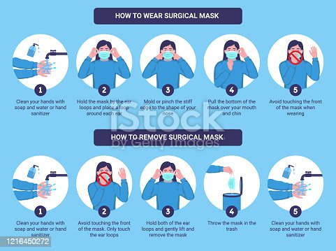 istock How to wear and remove surgical mask properly. Step by step infographic illustration of how to wear and how to remove a medical mask. Flat design illustration. 1216450272