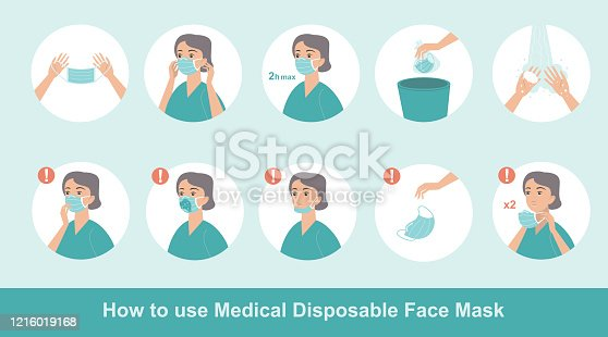 istock How to wear disposable protective medical mask properly 1216019168