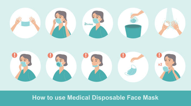 How to wear disposable protective medical mask properly vector art illustration