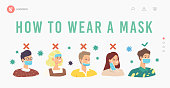 istock How to Wear Mask Landing Page Template. People Wearing Facemask Wrong Correct Way. Characters Protecting of Coronavirus 1302357284