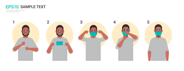 how to wear medical face mask covid-19 protection step by step correct method of wearing mask - часть серии stock illustrations