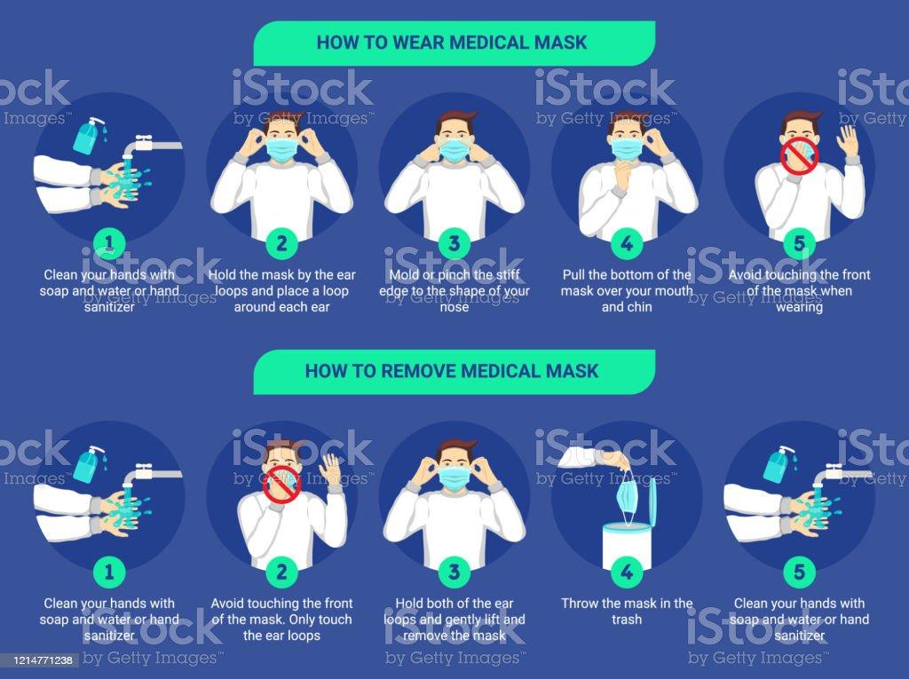 如何戴醫用口罩,如何正確取下醫用口罩。一步一步的資訊圖插圖如何穿和刪除手術面罩。平面設計插圖。 - 免版稅2019冠狀病毒病圖庫向量圖形