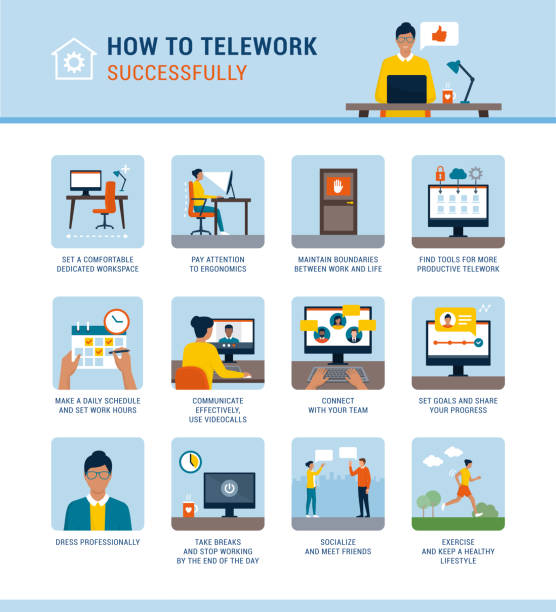 how to work from home successfully infographic - working from home stock illustrations