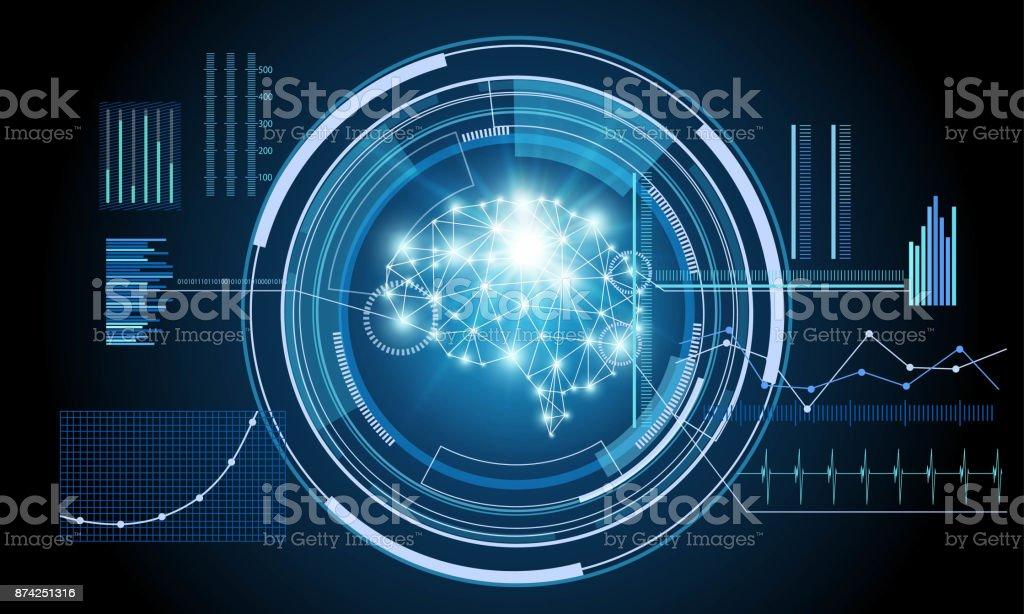 Hud interface ui future virtual artificial intelligence vector art illustration