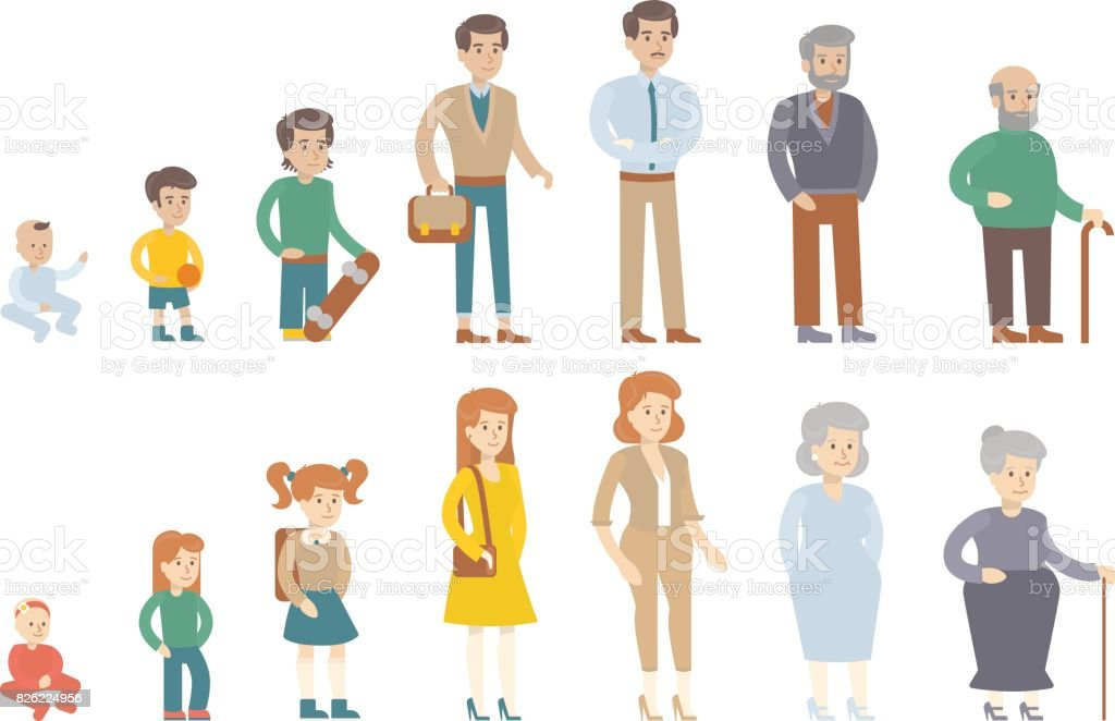 Human age evolution on white background. vector art illustration