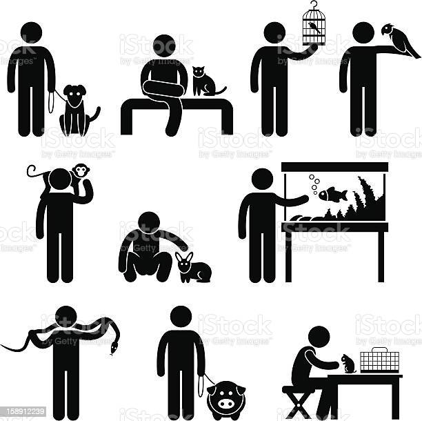 Human and pets pictogram vector id158912239?b=1&k=6&m=158912239&s=612x612&h=xtn4 rt4qftyp1rfpiz1gju51kkroj3fpqxbwmzqs m=
