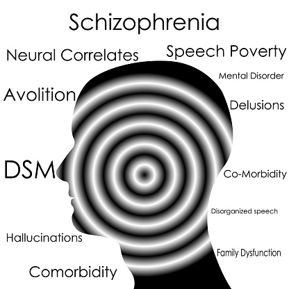 Human brain generated with black and white circular pulsar as mental disorder. World Schizophrenia Day concept. Vector illustration.