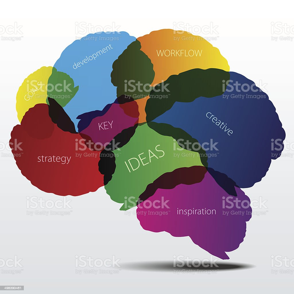 Human brain silhouette with business words. vector art illustration