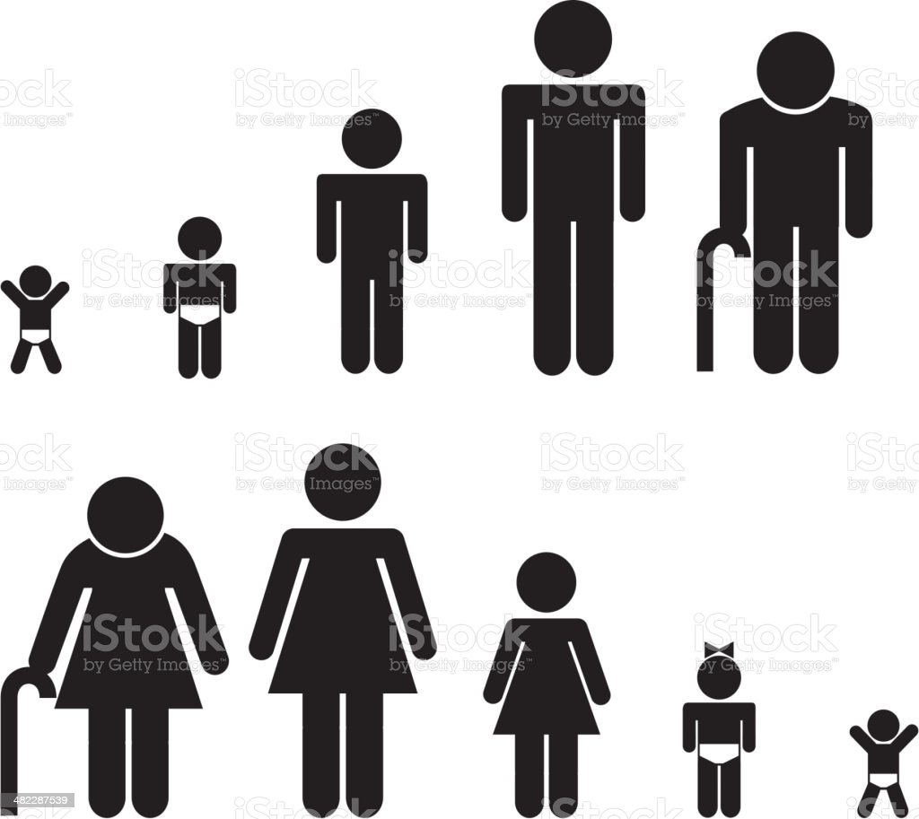 Human Development vector art illustration